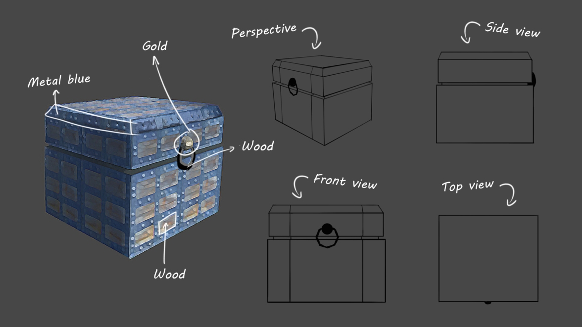 Figure 2.4: Box concept preview